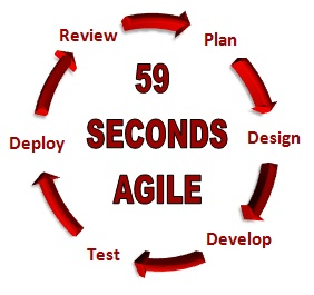 59 Seconds Agile for Agile Project Management